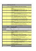 Preliminary Programme of 6th International Conference on Tularemia - Page 6