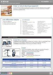 Joint Polymère Guide Castorama