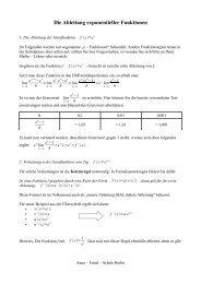 Die Ableitung exponentieller Funktionen - Anna-Freud-Oberschule
