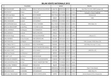 RESULTATS VENTE NATIONALE 2012