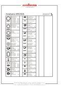 ARCADA - ANNABURG Porzellan Gmbh - Seite 2