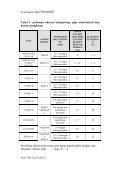 Pemasangan Endotracheal Tube - Kedokteran Unsoed - Page 5