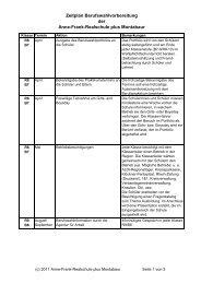 2011 Zeitplan Berufswahlvorbereitung.pdf - Anne-Frank-Realschule ...