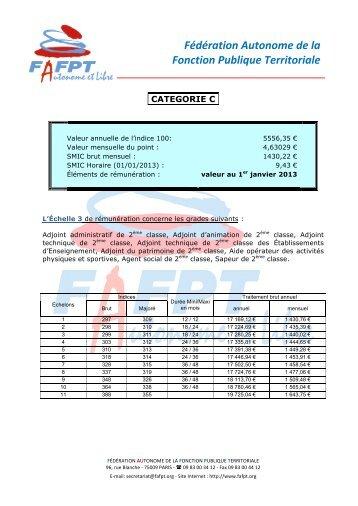 Nouvelle grille indiciaire de cat gorie b fo douanes - Nouvelle grille indiciaire 2015 ...