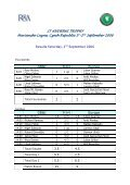 ST ANDREWS TROPHY Marianske Lazne, Czech Republic 1st-2nd ... - Page 2