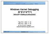 Windows kernel Debuging [Anesra].pdf