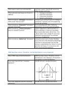 PMP flash cards - Page 2