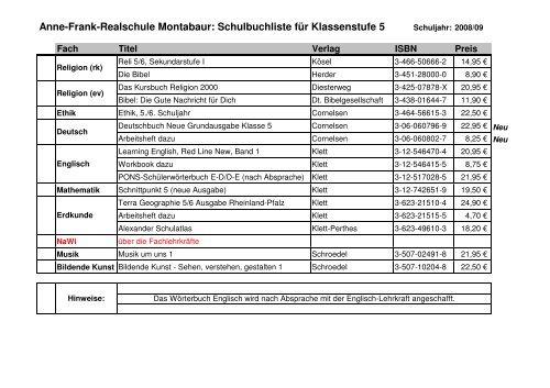 Schulbuchliste für Klassenstufe 5 - Anne-Frank-Realschule plus ...