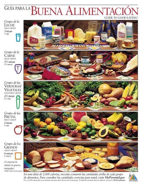 Guía Para la Buena Alimentación - National Dairy Council