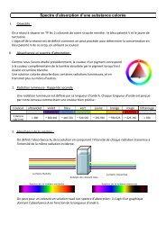 Spectre d'absorption d'une substance colorée