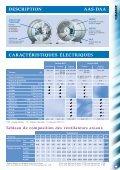400° C - 2 h - caladair - Page 3