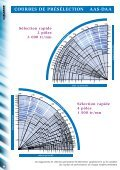 400° C - 2 h - caladair - Page 4