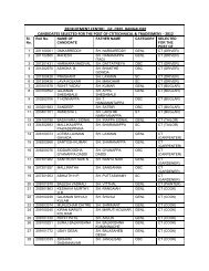 Recruitment for the Post Of CT(Technical/Tradesmen)2012