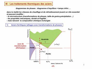 IX - Les traitements thermiques des aciers