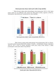 Smurtą patyrusių vaikų ir smurto prieš vaikus atvejų statistika Šalies ...