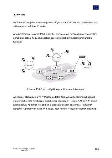Internet, letölthető .pdf - E-oktat