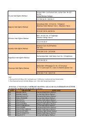 Direksiyon Dersi Listesi