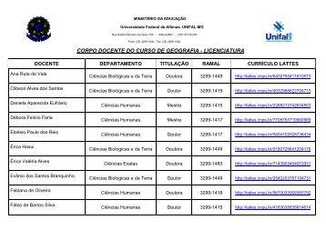 Corpo Docente Geografia - Licenciatura - Universidade Federal de ...