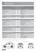 Opel Agila - Page 6