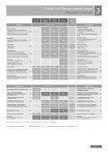 Opel Meriva - Page 5