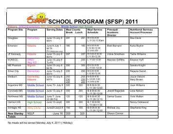 Summer School Program (Free Meals) - Kansas City, Kansas Public ...