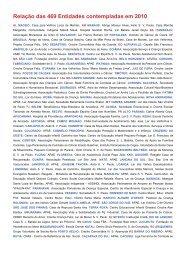Relação das 469 Entidades contempladas em 2010