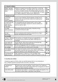 Un foulard pour Djelila ISBN-13: 978-3-12 ... - Ernst Klett Verlag - Page 4