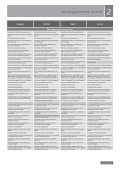 Opel Insignia Limousine - Page 7