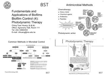 Common Methods in Microbial Control