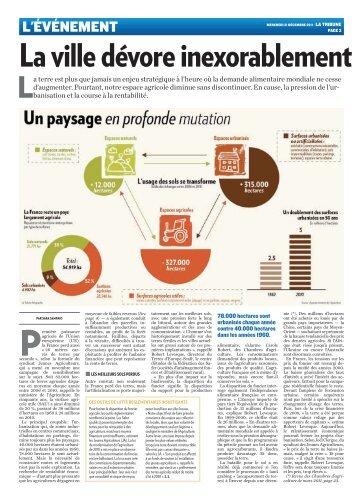 la ville devore inexorablement les terres agricoles françaises - Agif