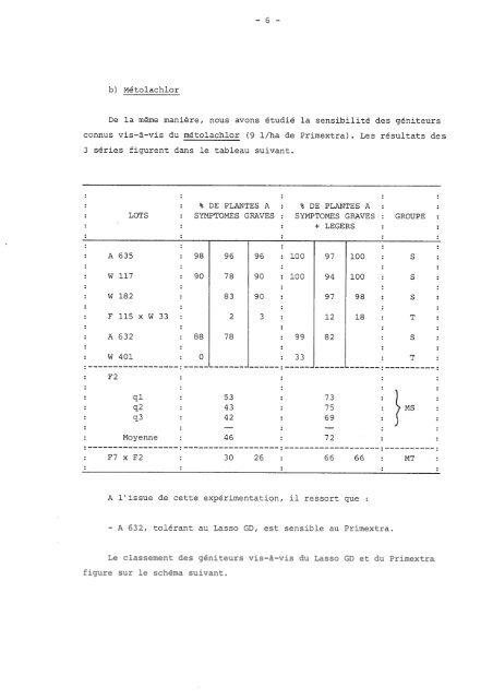 La sélectivité des herbicides en semences de maïs - Juin 1984