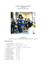 Giochi Scolastici a squadre 1998 Scuole Elementari