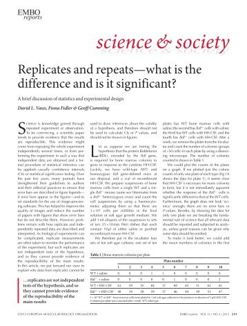 Replicates and repeats—what is the difference ... - cs.unsyiah.ac.id.