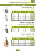 REAS - POULIES - MOUFLES - TLM câbles - Page 5