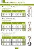 REAS - POULIES - MOUFLES - TLM câbles - Page 6