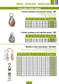REAS - POULIES - MOUFLES - TLM câbles - Page 7