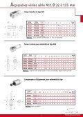 Socafluid - Vérins Pneumatique ISO 15552 Ø32 à 125 mm Sopra - Page 7