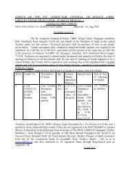 Tender for Purchase of Coat Combat Disruptive GC CRPF, DPR