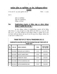 (Male/Female) 2012 :: List Of Candidates Qualified in written