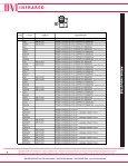 Prima Industrie Nozzle catalog - II-VI Infrared - Page 2