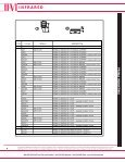 Prima Industrie Nozzle catalog - II-VI Infrared - Page 4