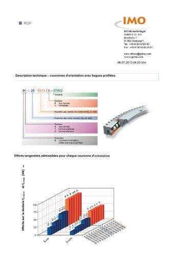 Générer en format PDF - Imo