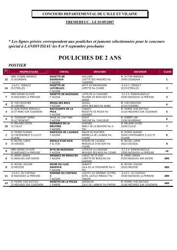 Télécharger l'ensemble des résultats au format pdf - Cheval Breton