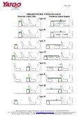 Catalogue des véhicules compatibles Yatoo - Mai 2012 - Page 2