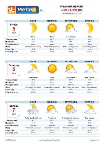 Weather Report Niella Belbo - Il Meteo.it