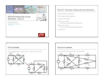 GPA-220 Analyse des circuits électriques - Cours 3 Circuit planaire ...