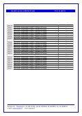 Serpens Oy Huuskantie 2 21380 AURA puh.02-4860406, 02 ... - Page 2