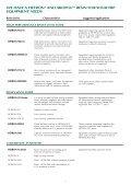Hetron-Ashland Resins - Page 2