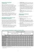 Hetron-Ashland Resins - Page 6