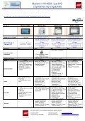 Gamme de Tablettes PC semi durcie - achats-publics.fr - Page 2